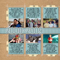 2000-2009 At A Glance