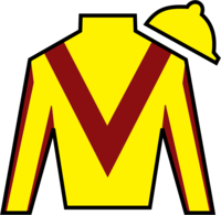 Your winning colors for the Kentucky Derby Challenge