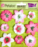 In The Pink Mini Floral - Coredinations