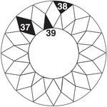Set F - Sunburst 5/Pkg - Perfect Patchwork Template