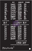 Book of Numbers Stencil - Finnabair